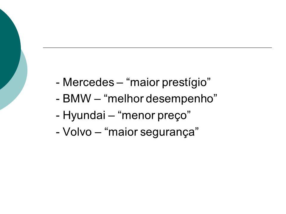 - Mercedes – maior prestígio