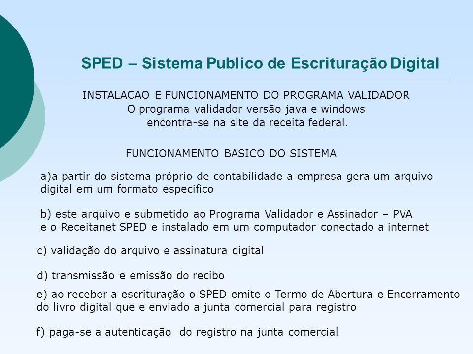 SPED – Sistema Publico de Escrituração Digital