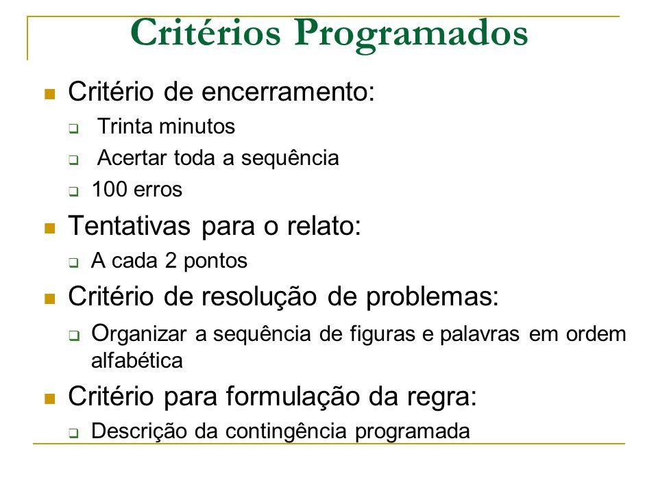 Critérios Programados