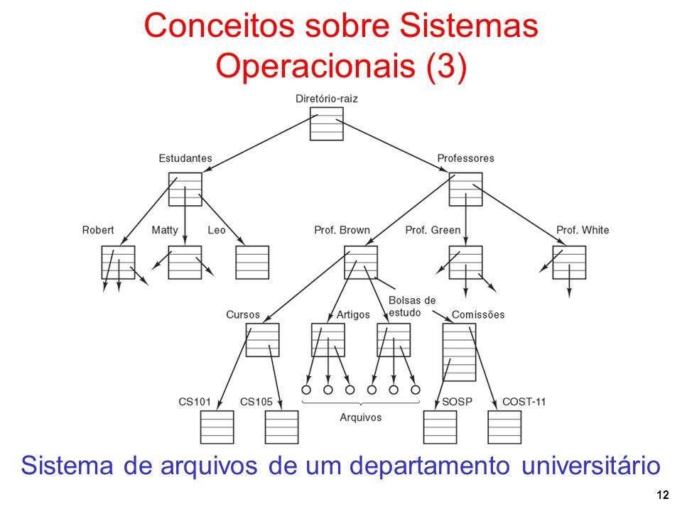 Conceitos sobre Sistemas Operacionais (3)