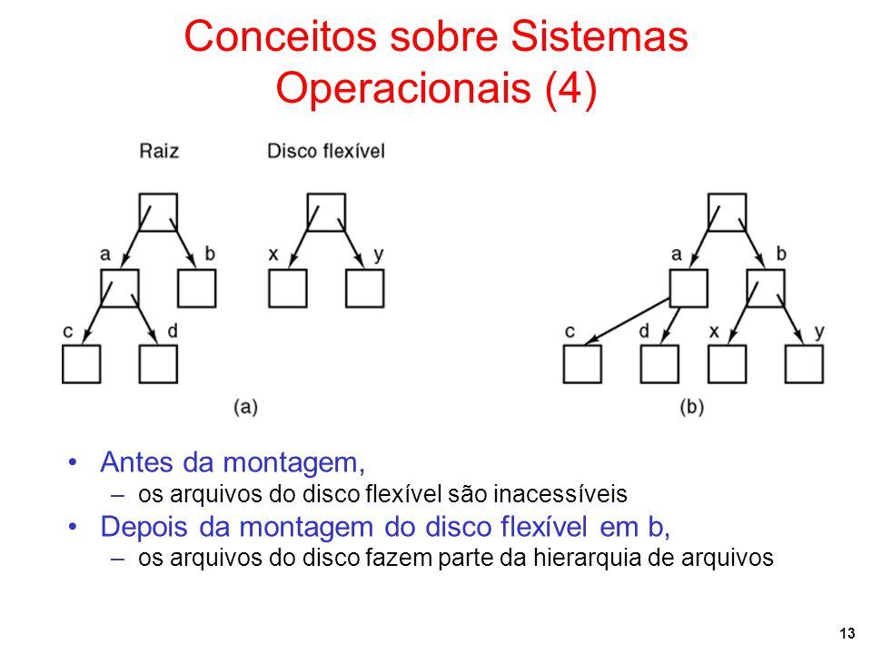 Conceitos sobre Sistemas Operacionais (4)