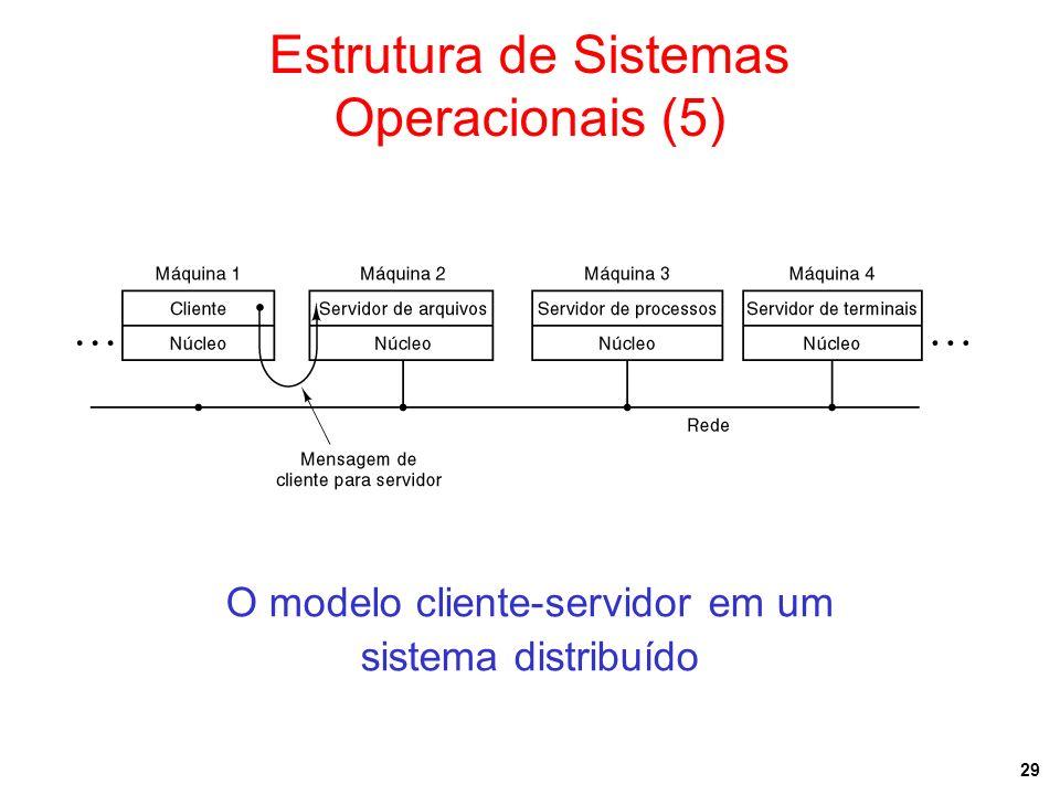 Estrutura de Sistemas Operacionais (5)