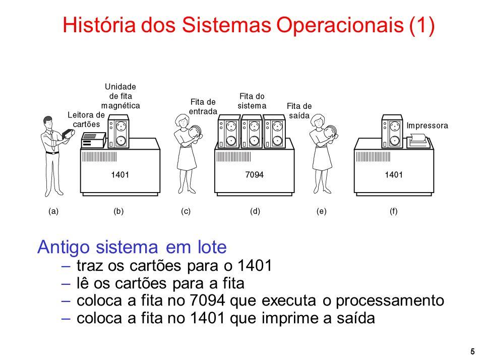 História dos Sistemas Operacionais (1)