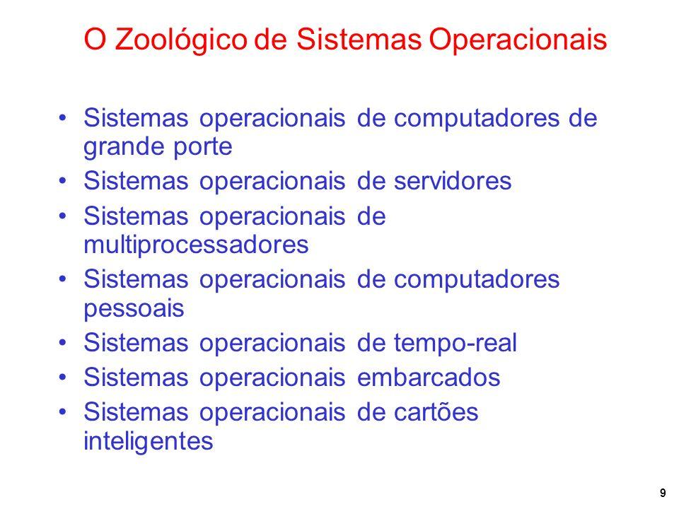 O Zoológico de Sistemas Operacionais