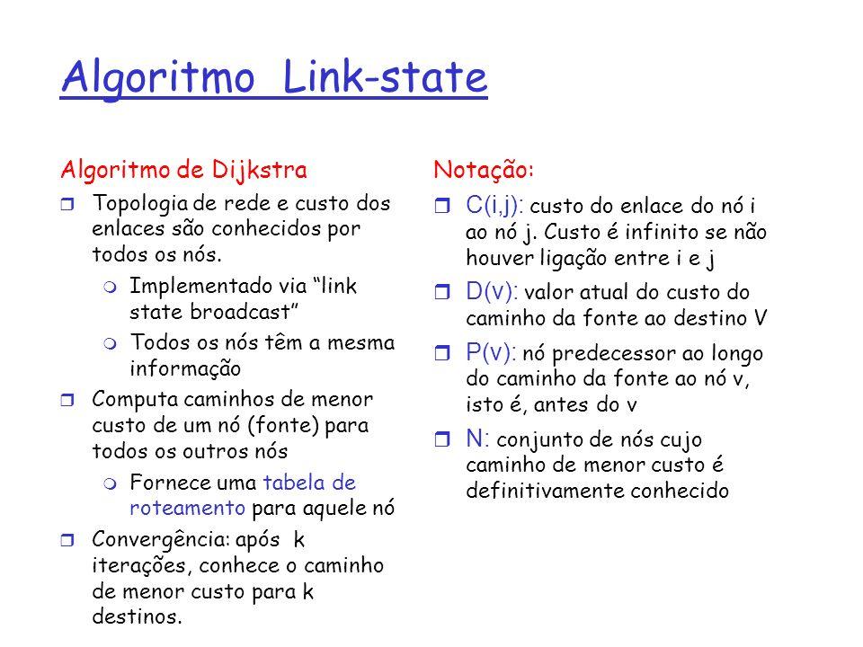 Algoritmo Link-state Algoritmo de Dijkstra Notação: