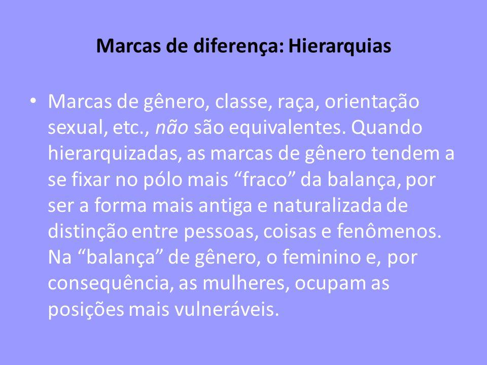 Marcas de diferença: Hierarquias