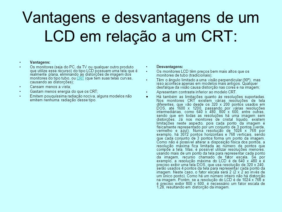Vantagens e desvantagens de um LCD em relação a um CRT: