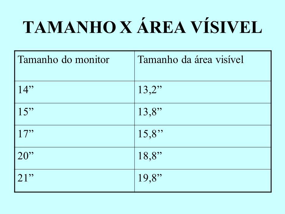 TAMANHO X ÁREA VÍSIVEL Tamanho do monitor Tamanho da área visível 14