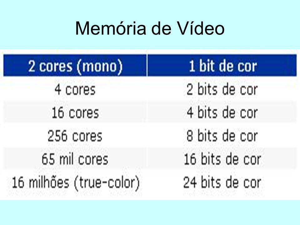 Memória de Vídeo