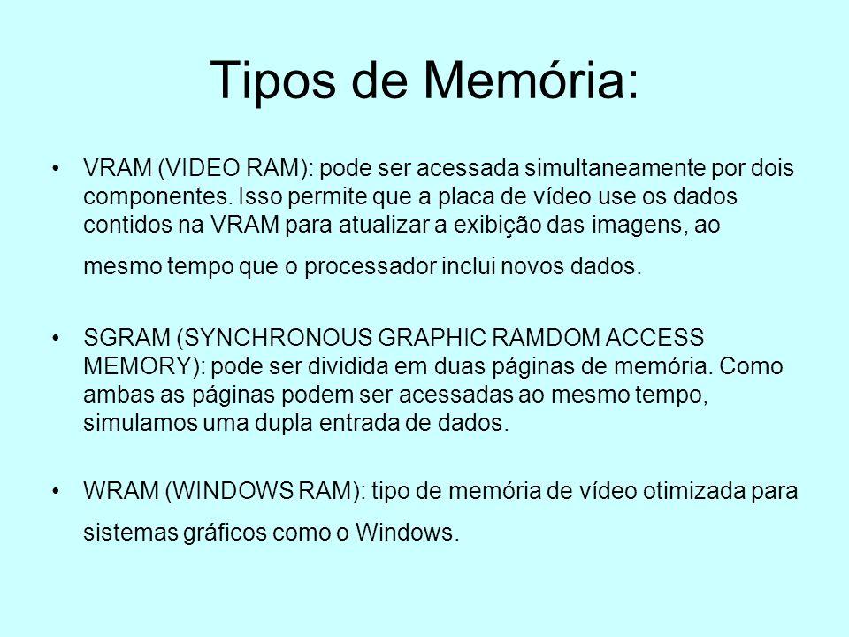 Tipos de Memória: