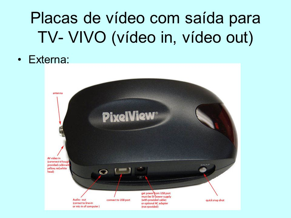 Placas de vídeo com saída para TV- VIVO (vídeo in, vídeo out)