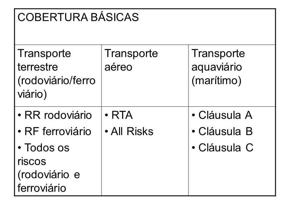 COBERTURA BÁSICAS Transporte terrestre (rodoviário/ferroviário) Transporte aéreo. Transporte aquaviário (marítimo)