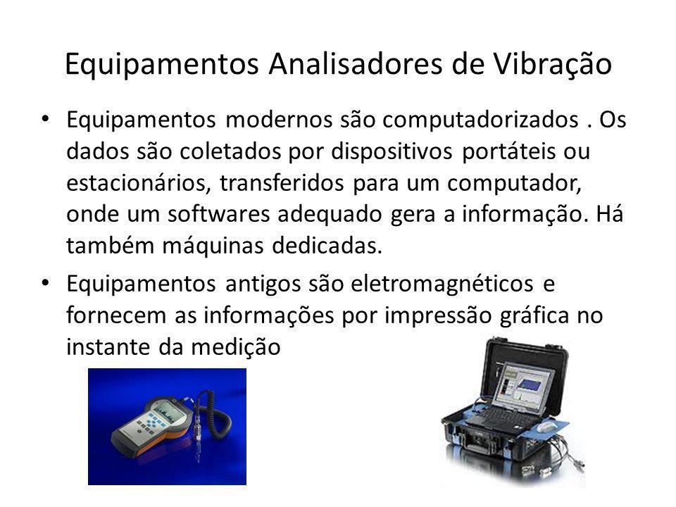 Equipamentos Analisadores de Vibração