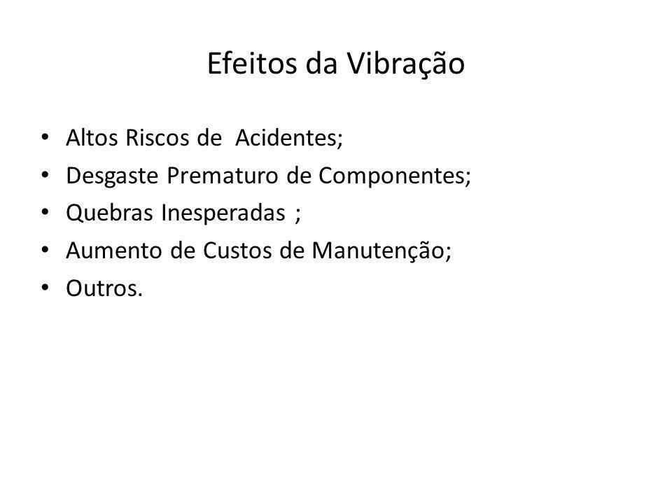 Efeitos da Vibração Altos Riscos de Acidentes;