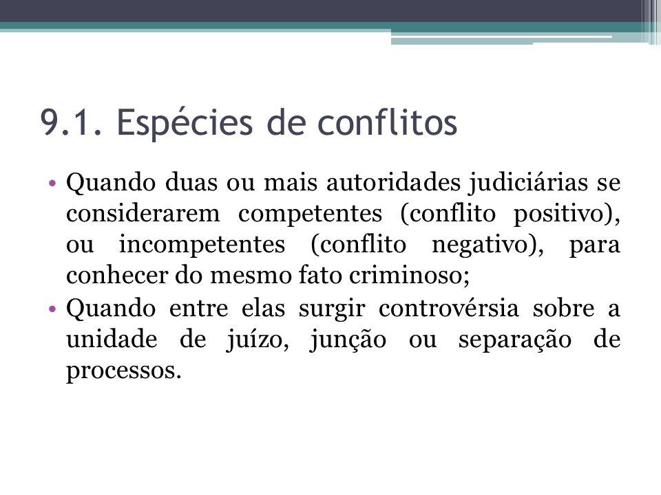 9.1. Espécies de conflitos