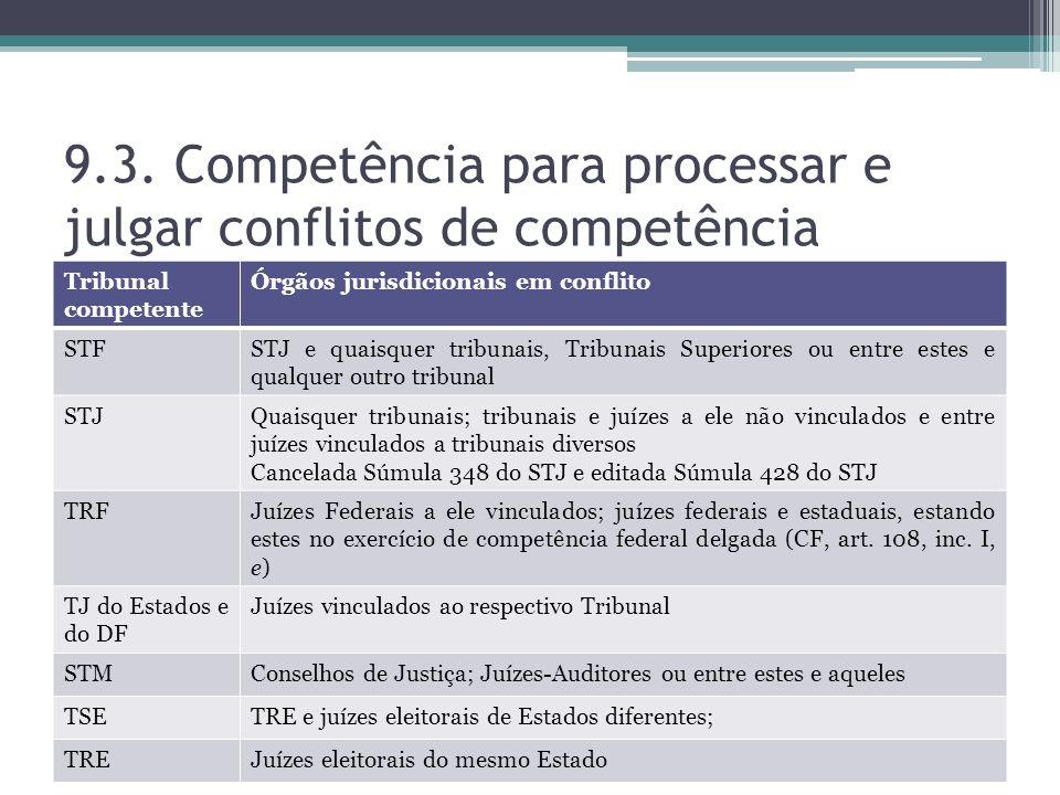 9.3. Competência para processar e julgar conflitos de competência