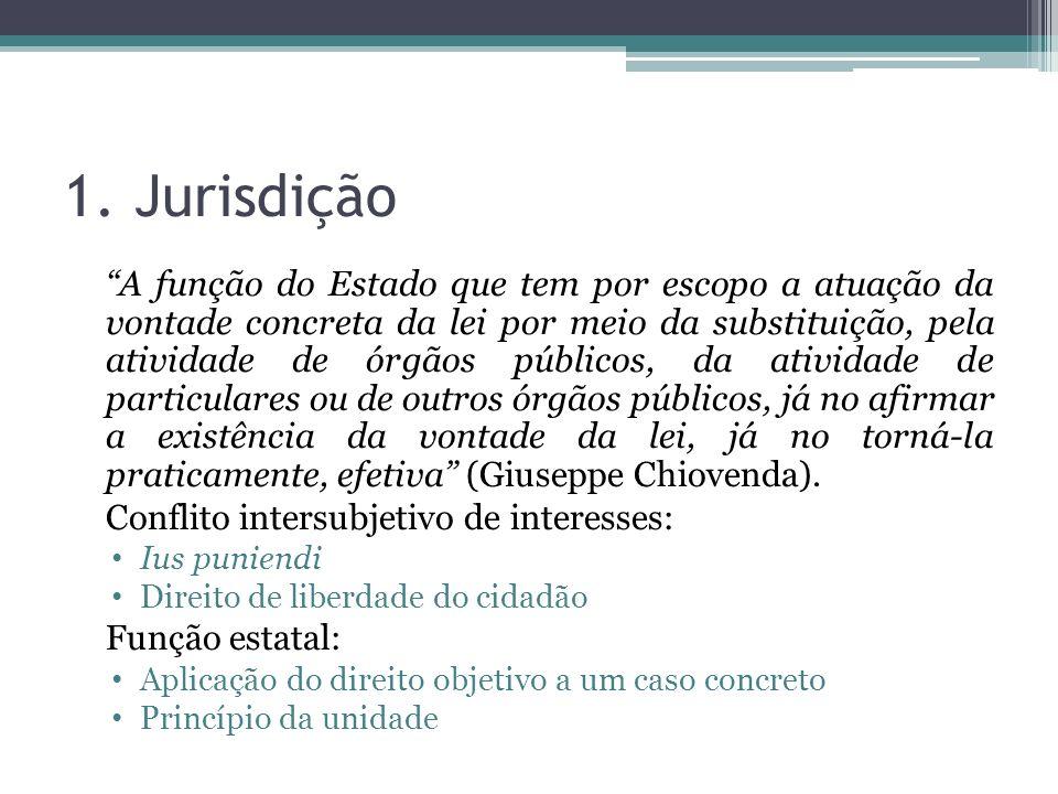 1. Jurisdição