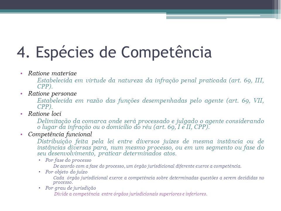 4. Espécies de Competência