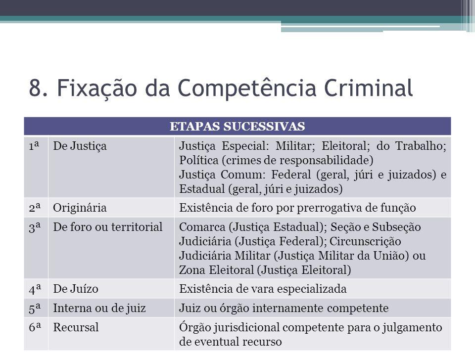 8. Fixação da Competência Criminal