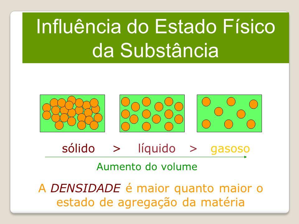 Influência do Estado Físico da Substância