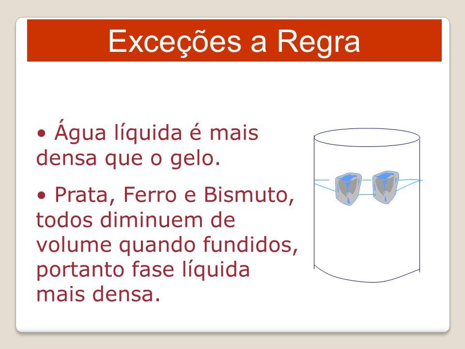 Exceções a Regra Água líquida é mais densa que o gelo.
