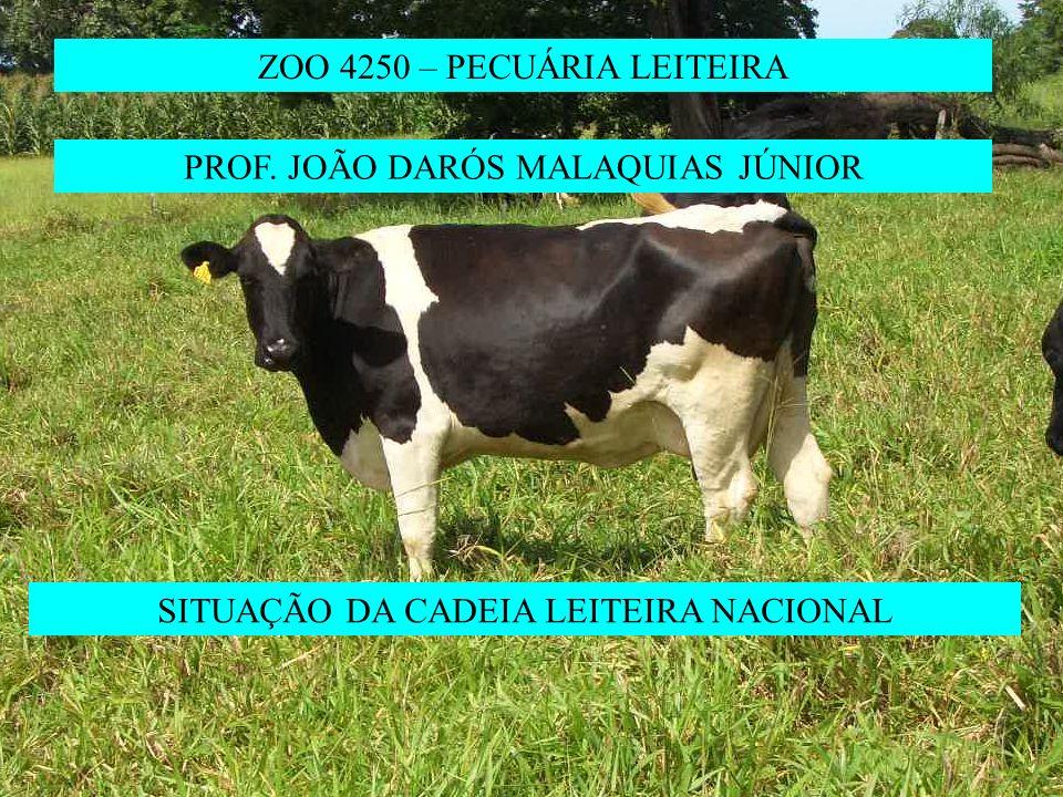 ZOO 4250 – PECUÁRIA LEITEIRA