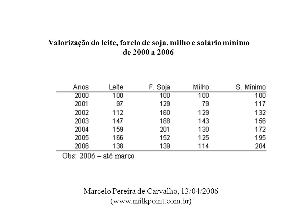 Marcelo Pereira de Carvalho, 13/04/2006 (www.milkpoint.com.br)