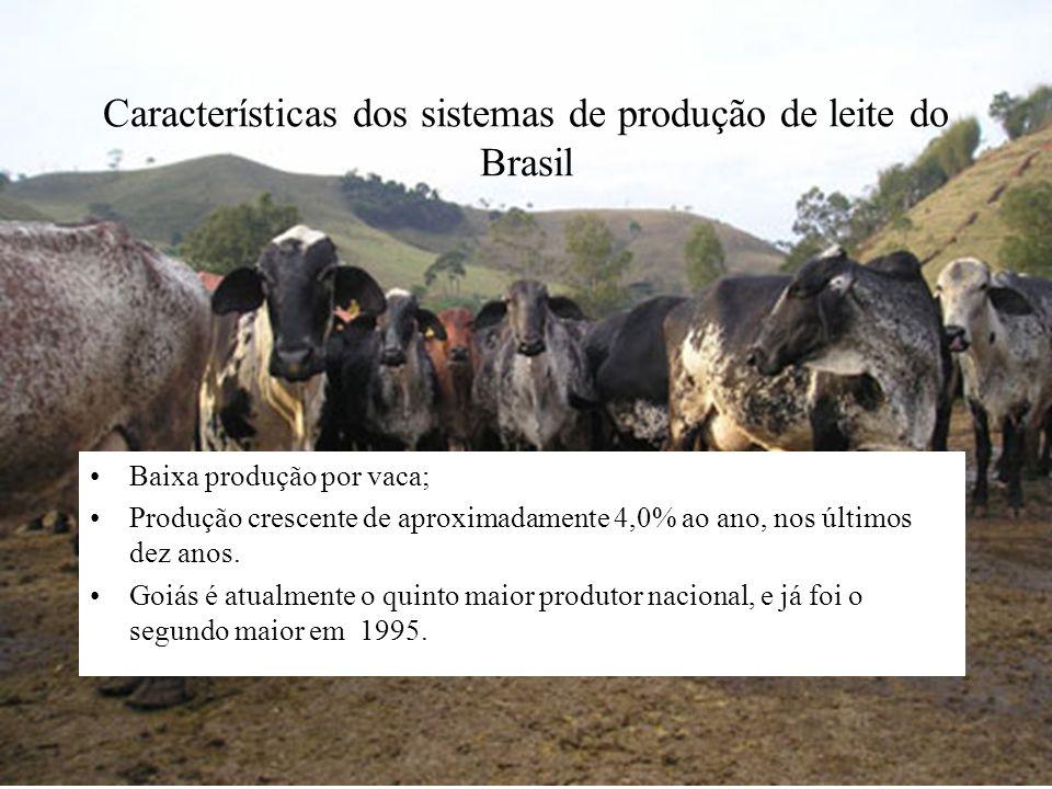 Características dos sistemas de produção de leite do Brasil