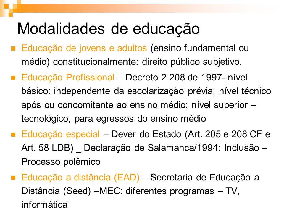 Modalidades de educação