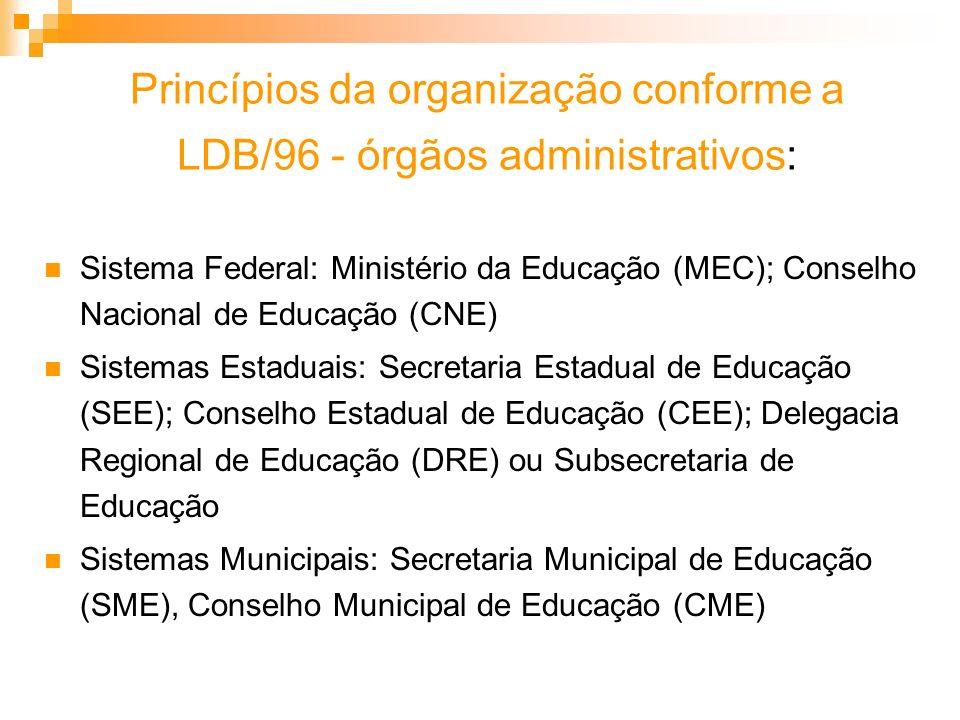 Princípios da organização conforme a LDB/96 - órgãos administrativos: