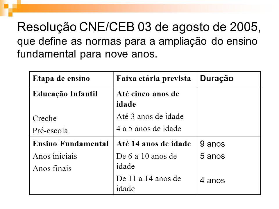Resolução CNE/CEB 03 de agosto de 2005, que define as normas para a ampliação do ensino fundamental para nove anos.