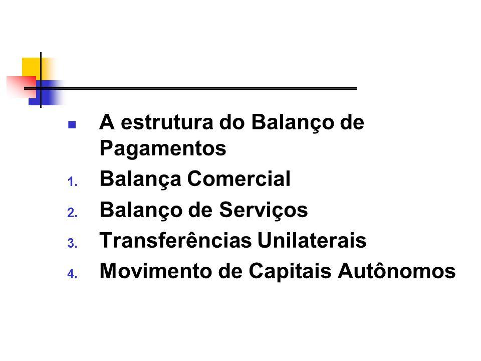 A estrutura do Balanço de Pagamentos