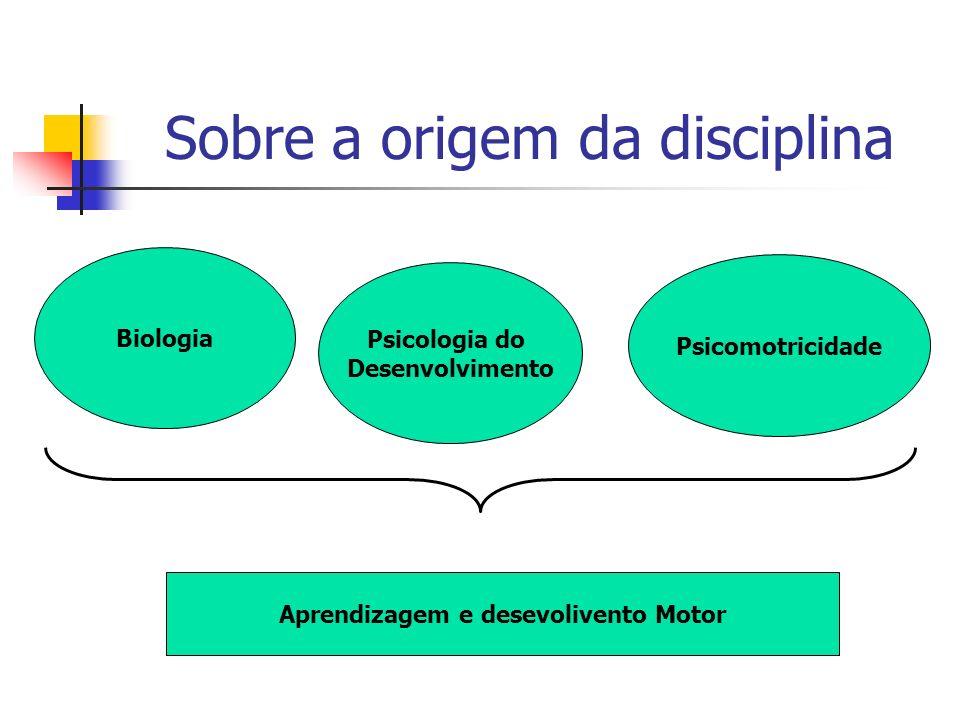 Sobre a origem da disciplina