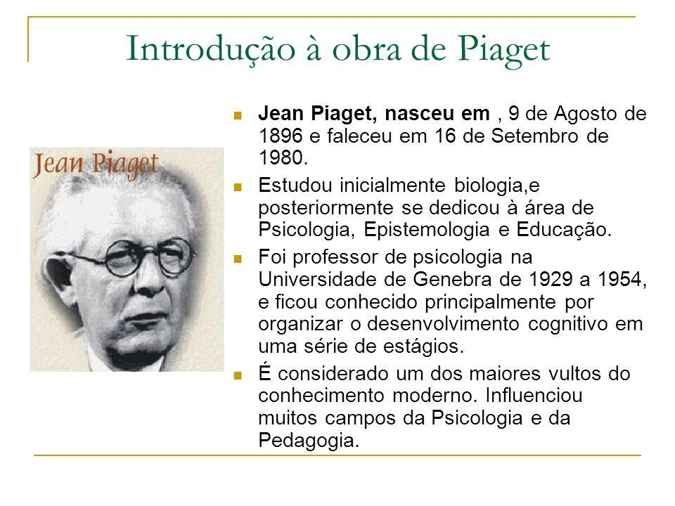 Introdução à obra de Piaget