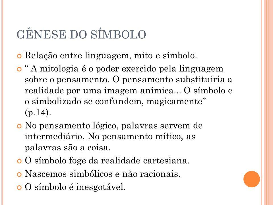 GÊNESE DO SÍMBOLO Relação entre linguagem, mito e símbolo.