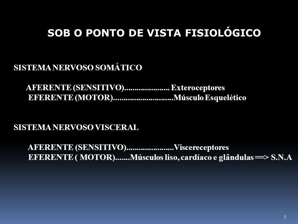 SOB O PONTO DE VISTA FISIOLÓGICO