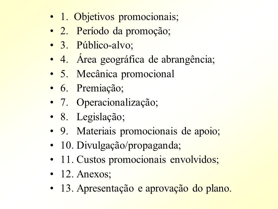 1. Objetivos promocionais;