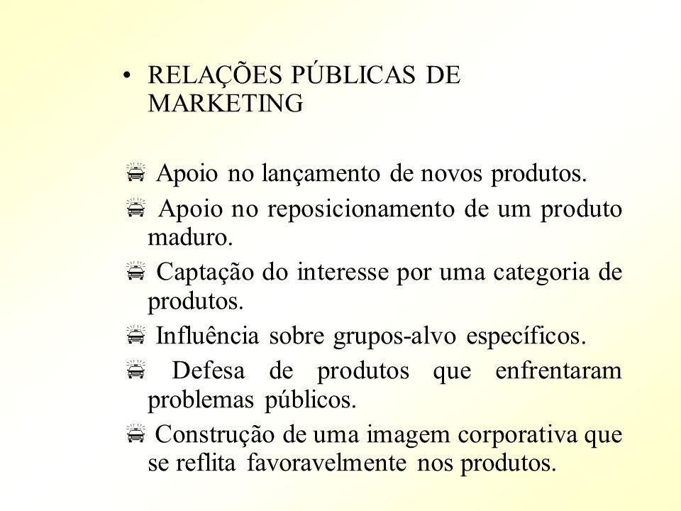 RELAÇÕES PÚBLICAS DE MARKETING