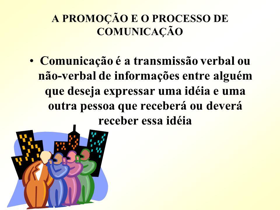 A PROMOÇÃO E O PROCESSO DE COMUNICAÇÃO