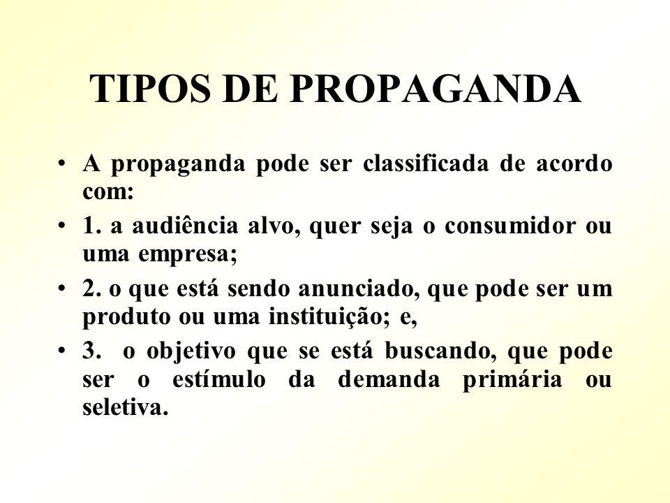 TIPOS DE PROPAGANDA A propaganda pode ser classificada de acordo com: