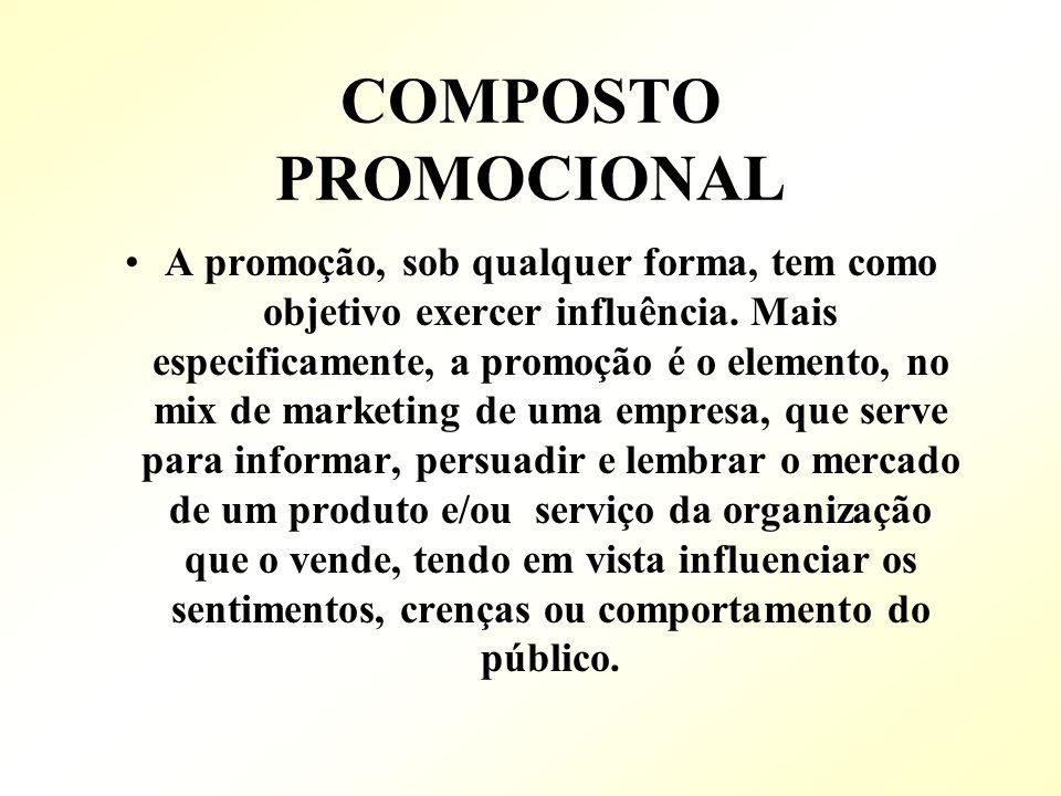 COMPOSTO PROMOCIONAL