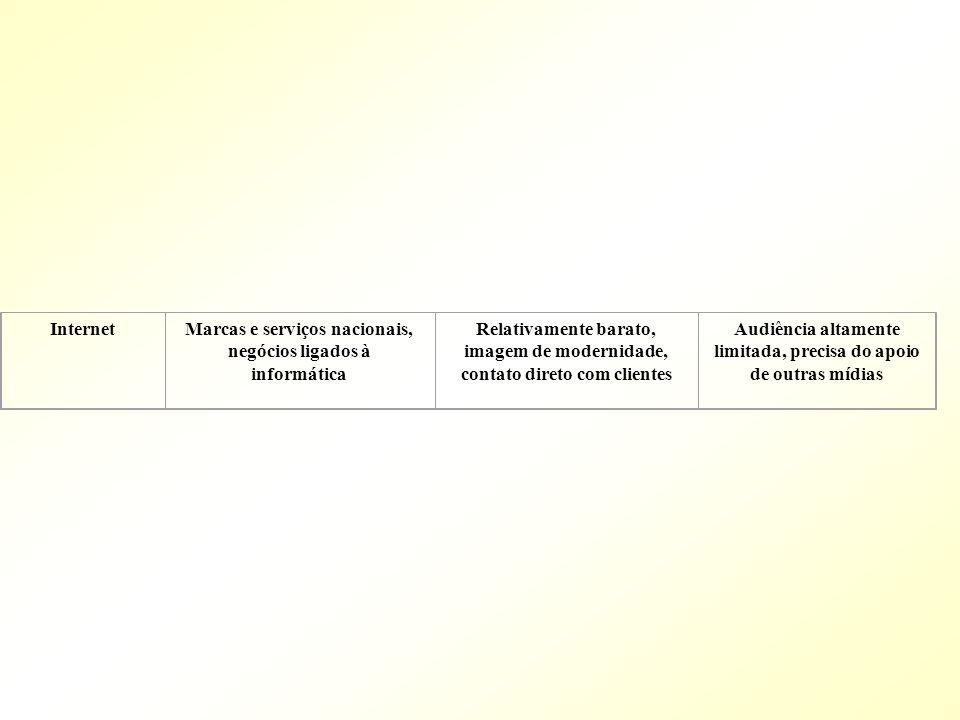 Marcas e serviços nacionais, negócios ligados à informática