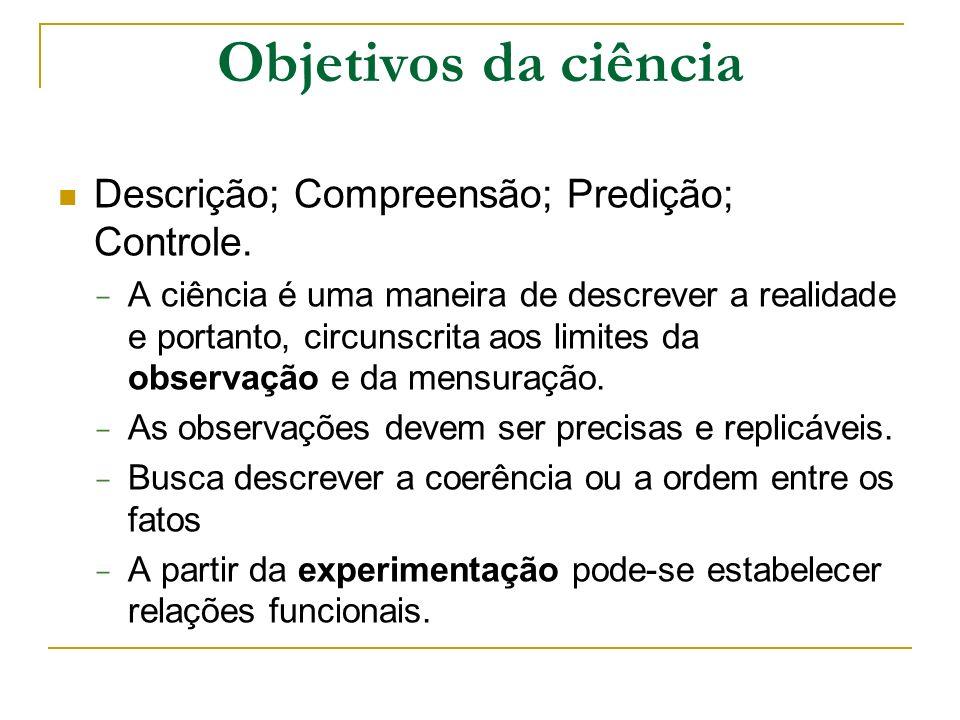 Objetivos da ciência Descrição; Compreensão; Predição; Controle.