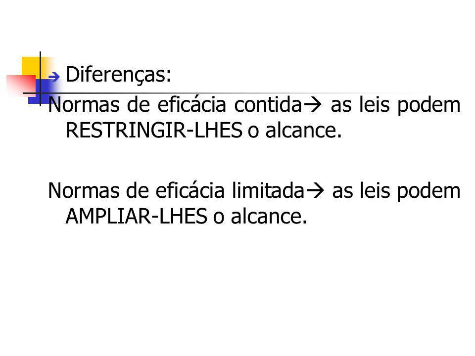 Diferenças: Normas de eficácia contida as leis podem RESTRINGIR-LHES o alcance.