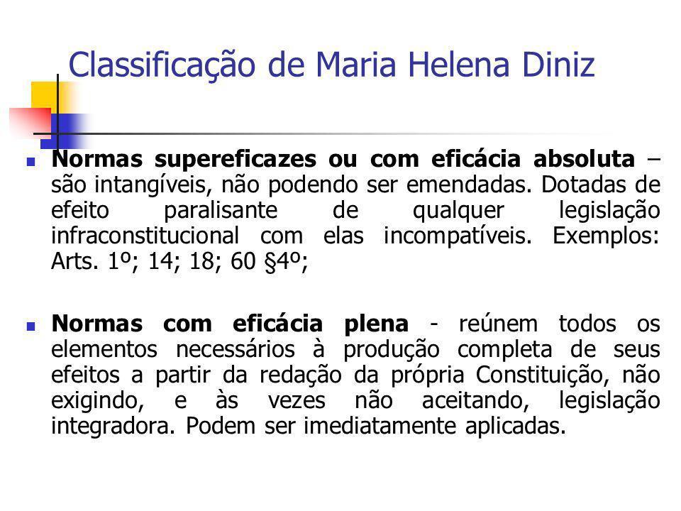 Classificação de Maria Helena Diniz