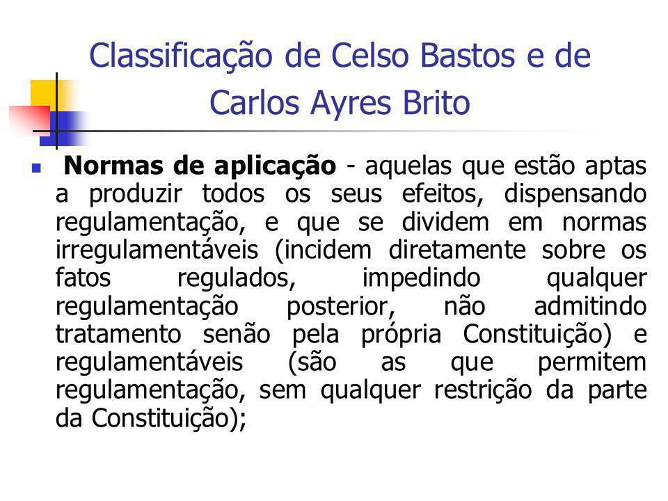 Classificação de Celso Bastos e de Carlos Ayres Brito