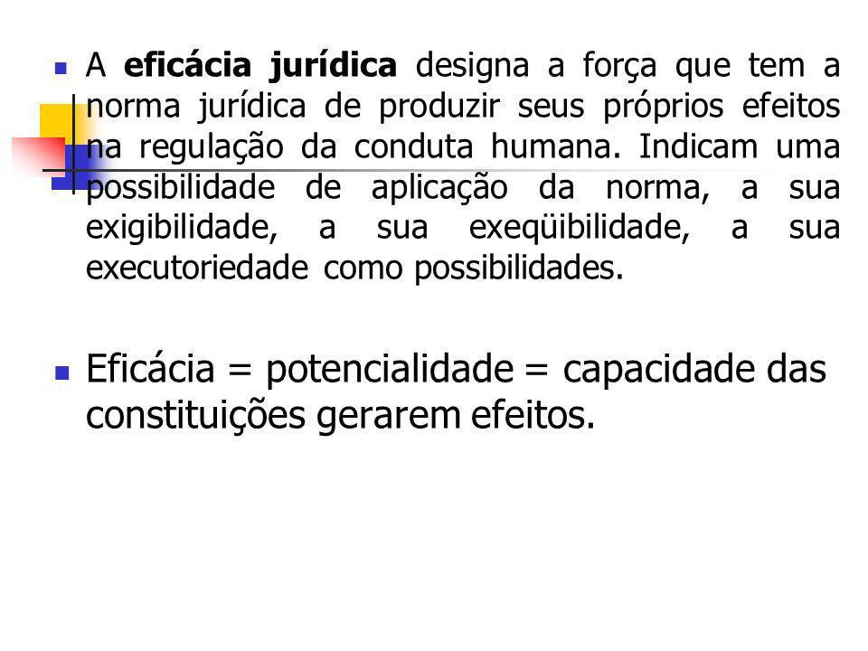 A eficácia jurídica designa a força que tem a norma jurídica de produzir seus próprios efeitos na regulação da conduta humana. Indicam uma possibilidade de aplicação da norma, a sua exigibilidade, a sua exeqüibilidade, a sua executoriedade como possibilidades.