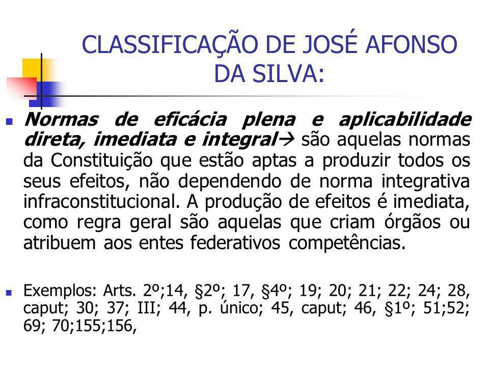 CLASSIFICAÇÃO DE JOSÉ AFONSO DA SILVA: