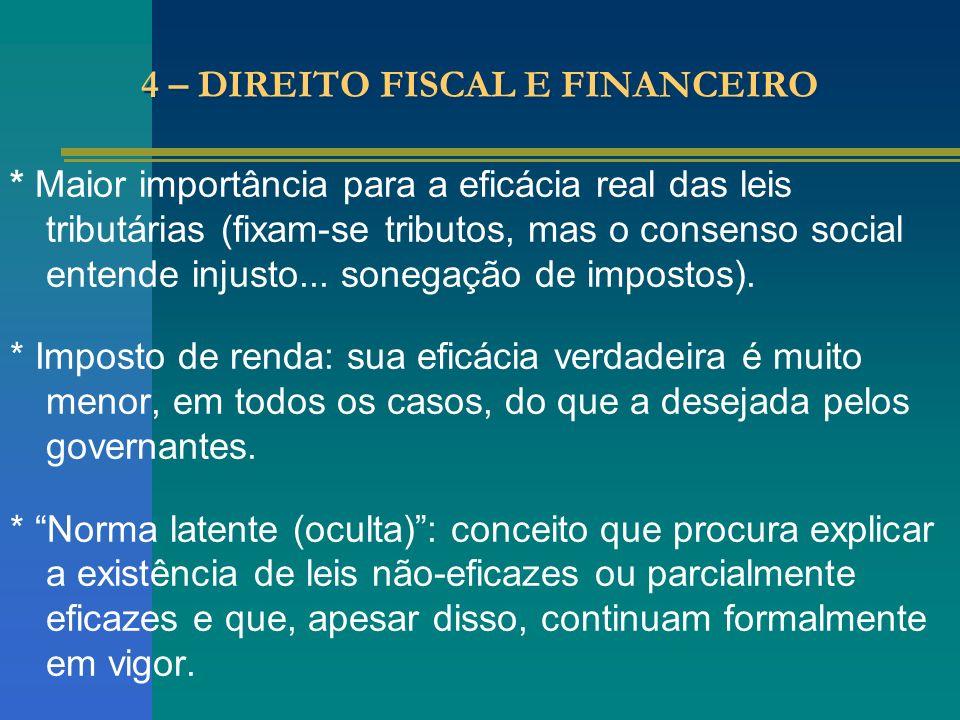 4 – DIREITO FISCAL E FINANCEIRO