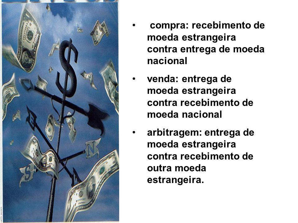 compra: recebimento de moeda estrangeira contra entrega de moeda nacional